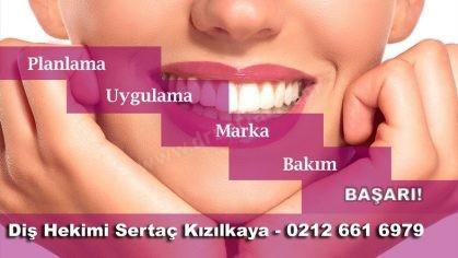 İmplant diş yapımında başarı ve fiyat